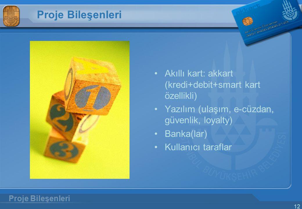 Proje Bileşenleri Akıllı kart: akkart (kredi+debit+smart kart özellikli) Yazılım (ulaşım, e-cüzdan, güvenlik, loyalty)