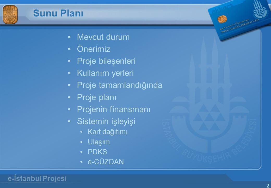 Sunu Planı Mevcut durum Önerimiz Proje bileşenleri Kullanım yerleri