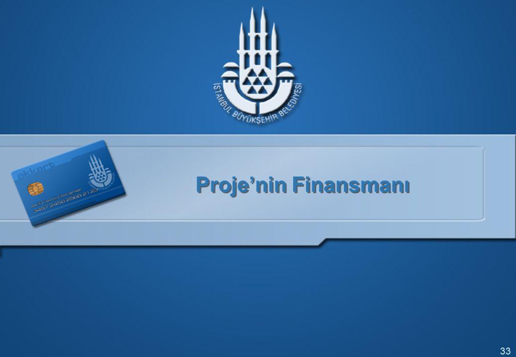 Proje'nin Finansmanı
