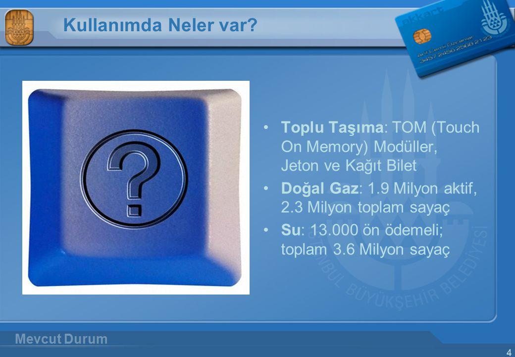 Kullanımda Neler var Toplu Taşıma: TOM (Touch On Memory) Modüller, Jeton ve Kağıt Bilet. Doğal Gaz: 1.9 Milyon aktif, 2.3 Milyon toplam sayaç.