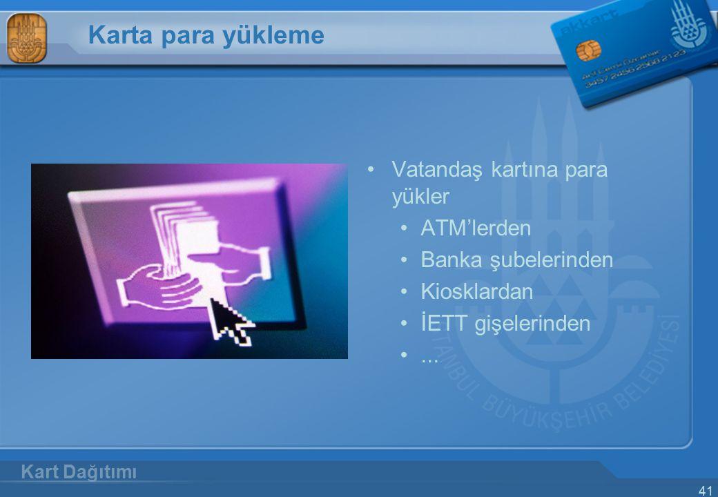 Karta para yükleme Vatandaş kartına para yükler ATM'lerden