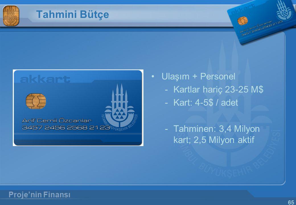 Tahmini Bütçe Ulaşım + Personel Kartlar hariç 23-25 M$