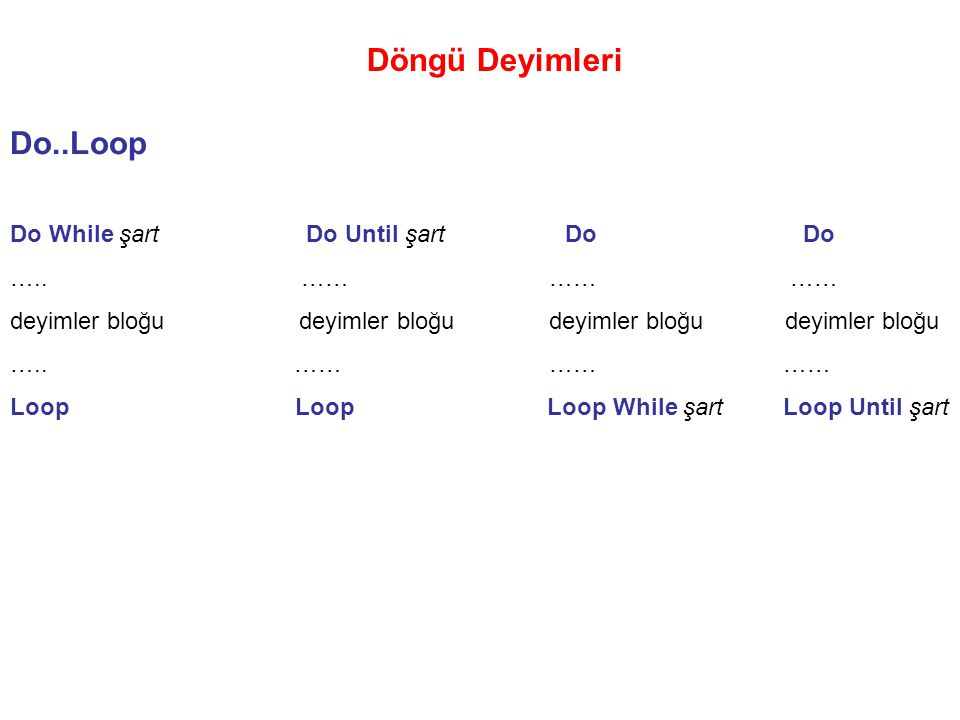 Döngü Deyimleri Do..Loop Do While şart Do Until şart Do Do