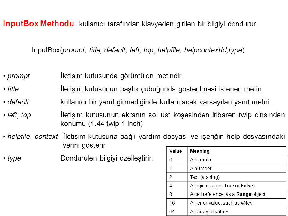 InputBox Methodu kullanıcı tarafından klavyeden girilen bir bilgiyi döndürür.