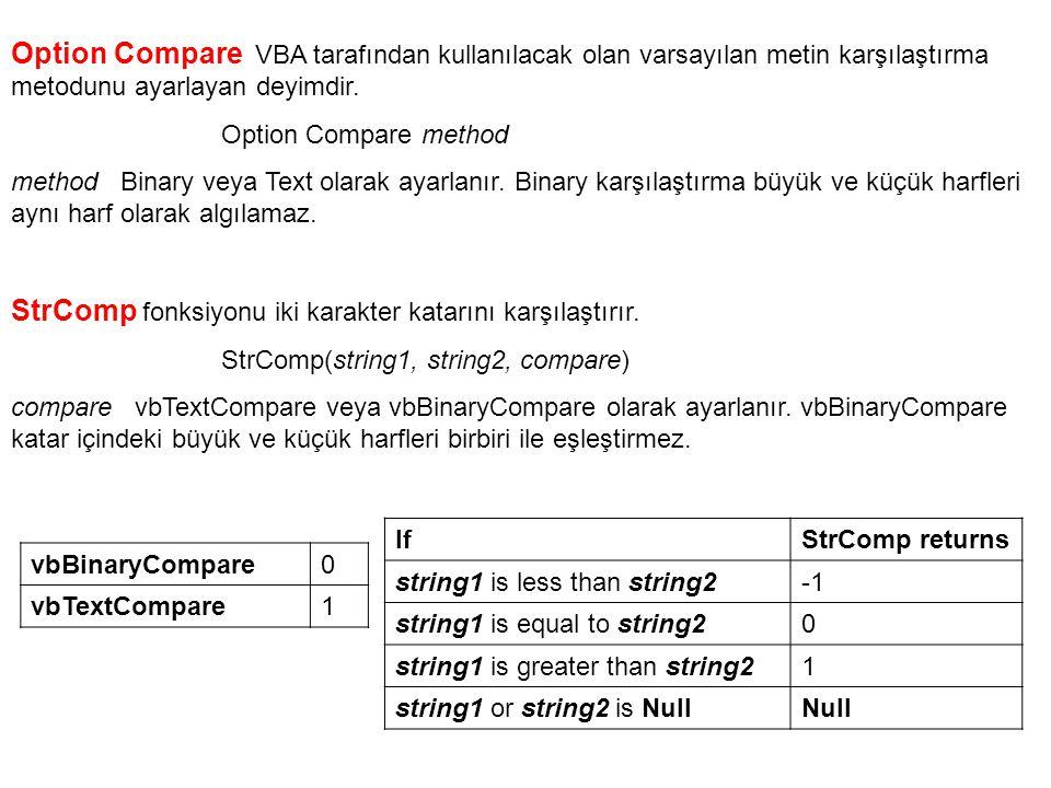 StrComp fonksiyonu iki karakter katarını karşılaştırır.