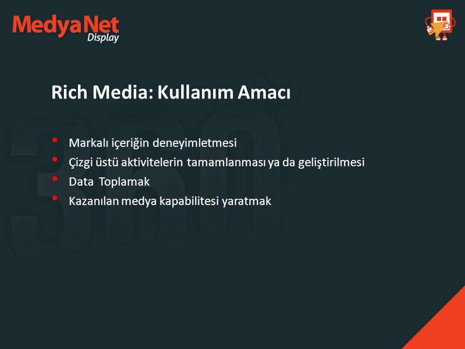 Rich Media: Kullanım Amacı