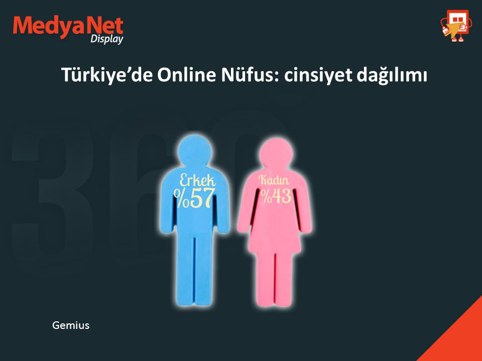 Türkiye'de Online Nüfus: cinsiyet dağılımı