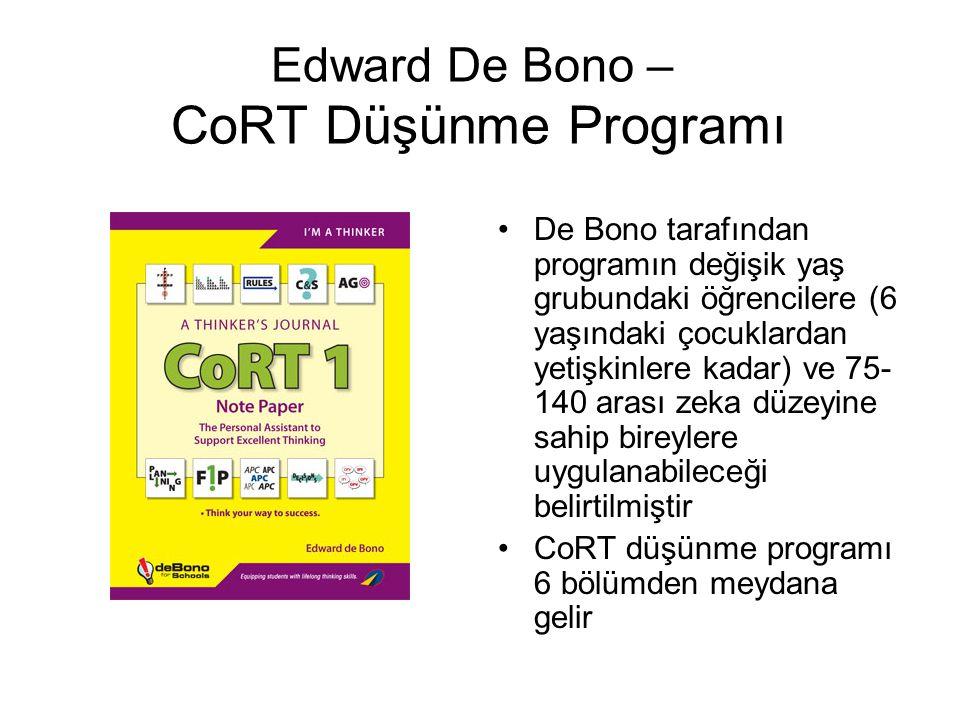 Edward De Bono – CoRT Düşünme Programı