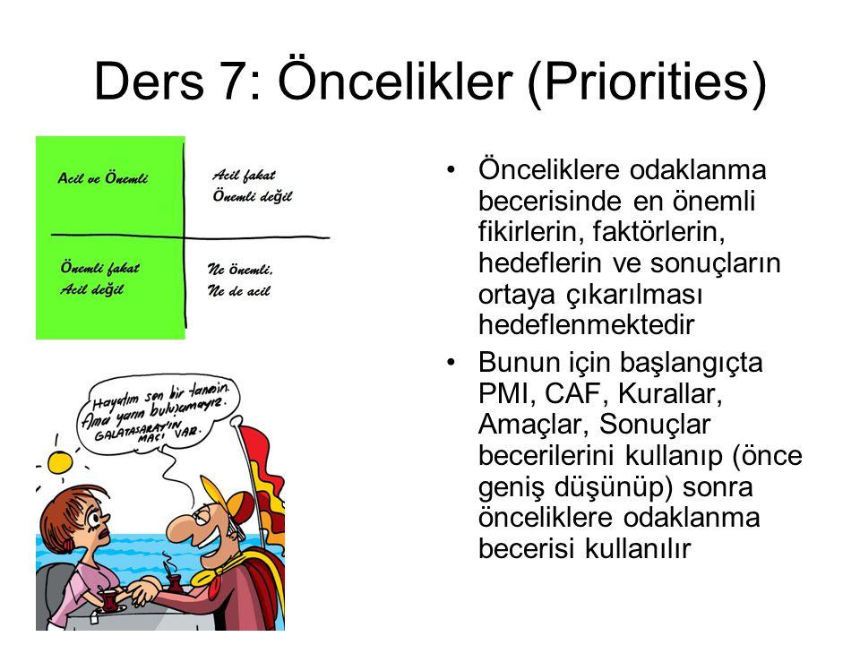 Ders 7: Öncelikler (Priorities)