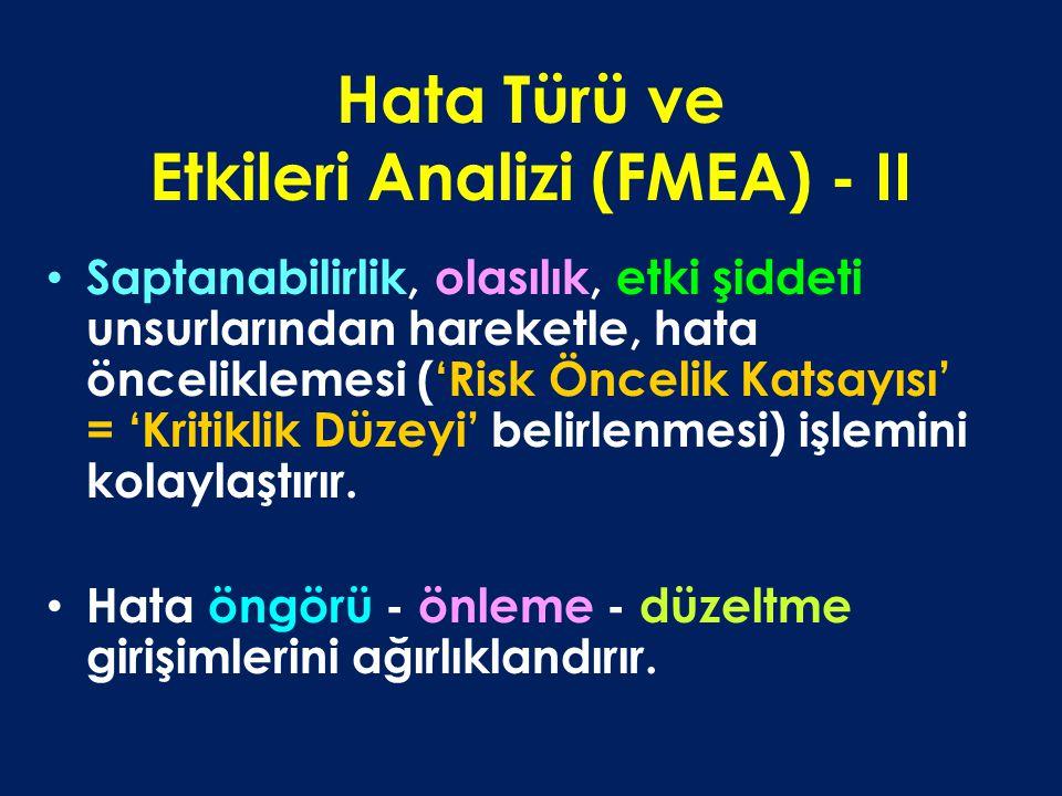 Hata Türü ve Etkileri Analizi (FMEA) - II