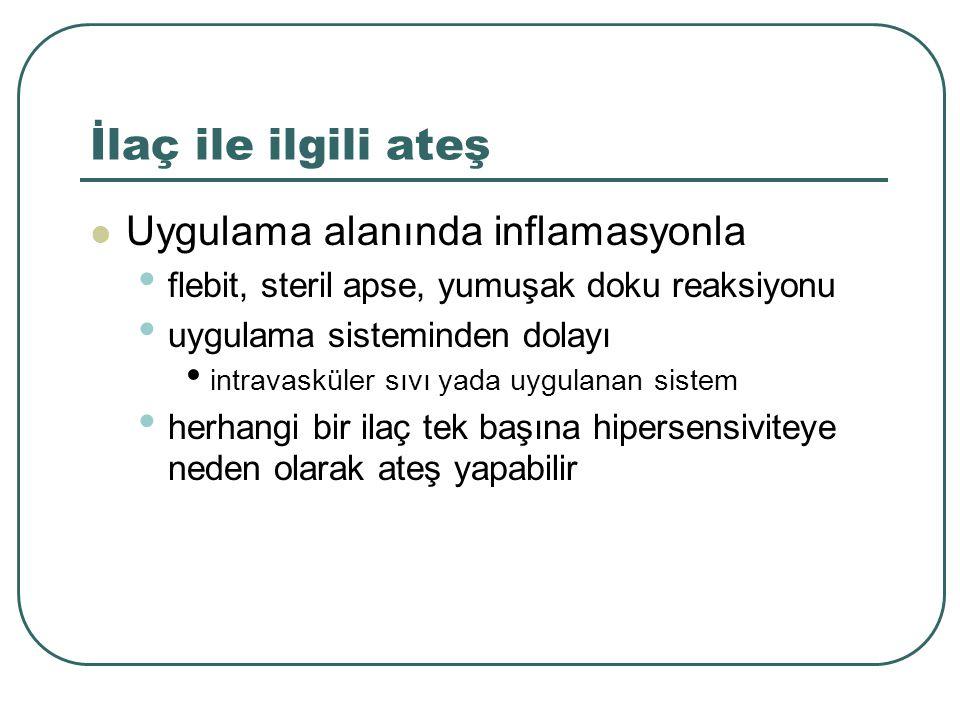 İlaç ile ilgili ateş Uygulama alanında inflamasyonla
