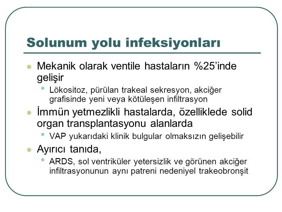 Solunum yolu infeksiyonları