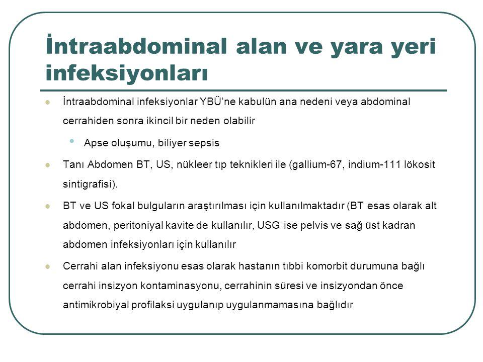 İntraabdominal alan ve yara yeri infeksiyonları