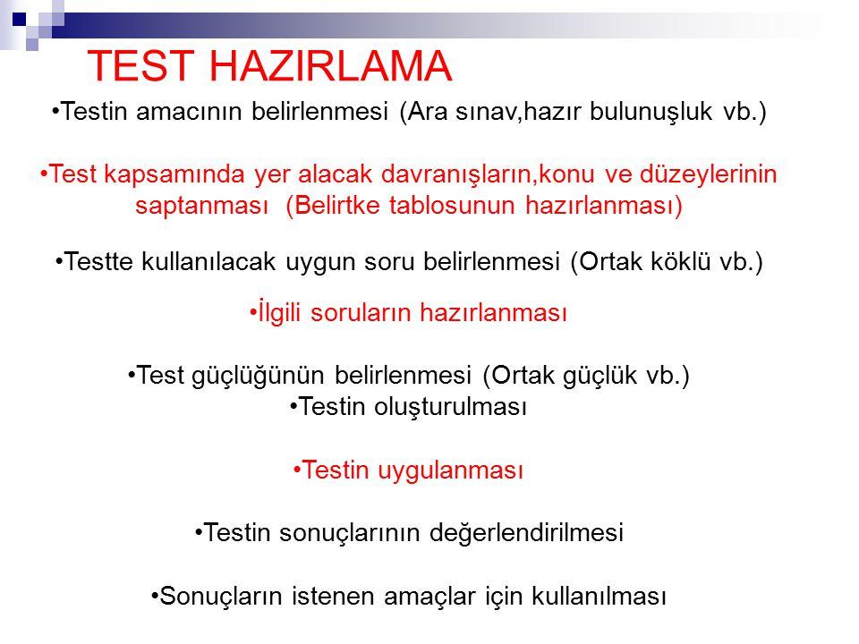 TEST HAZIRLAMA Testin amacının belirlenmesi (Ara sınav,hazır bulunuşluk vb.)
