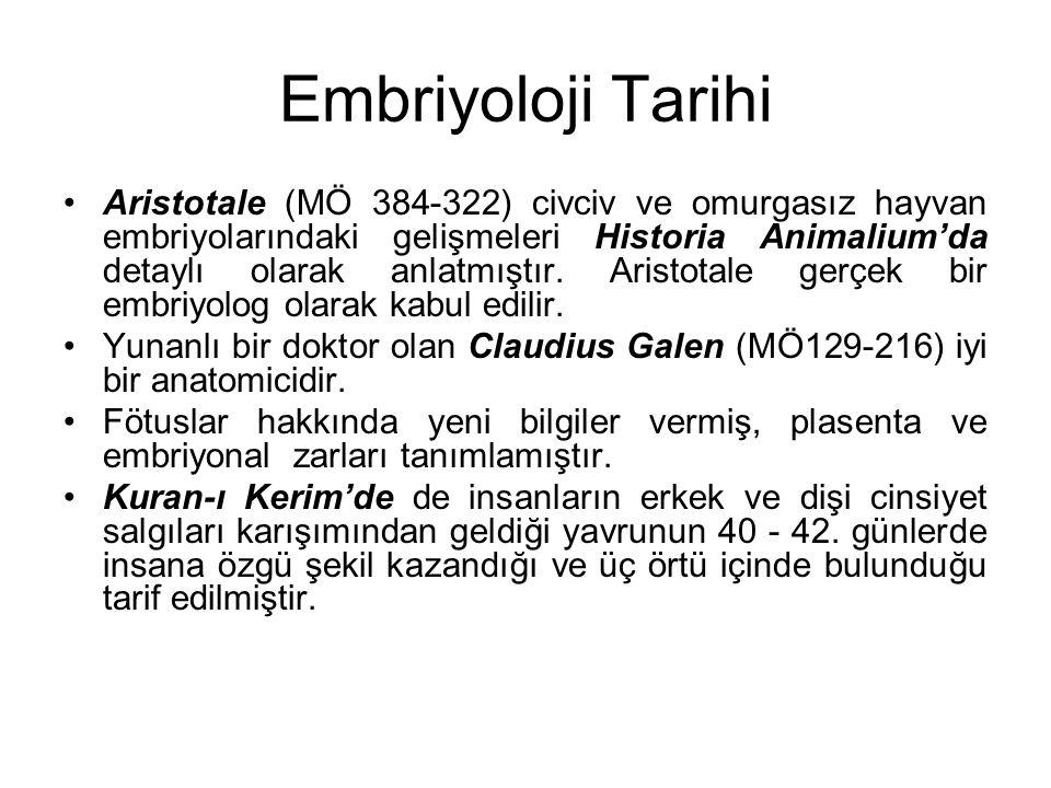 Embriyoloji Tarihi