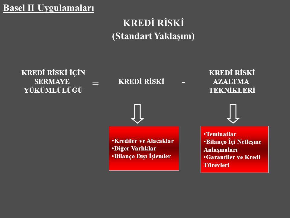 - = Basel II Uygulamaları KREDİ RİSKİ (Standart Yaklaşım)