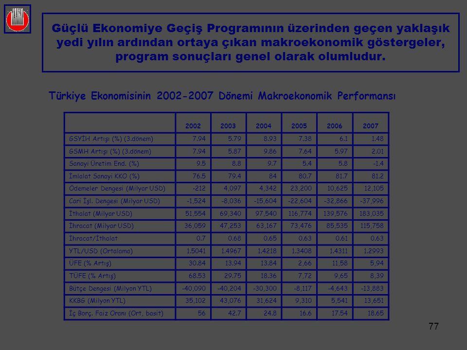 Güçlü Ekonomiye Geçiş Programının üzerinden geçen yaklaşık yedi yılın ardından ortaya çıkan makroekonomik göstergeler, program sonuçları genel olarak olumludur.