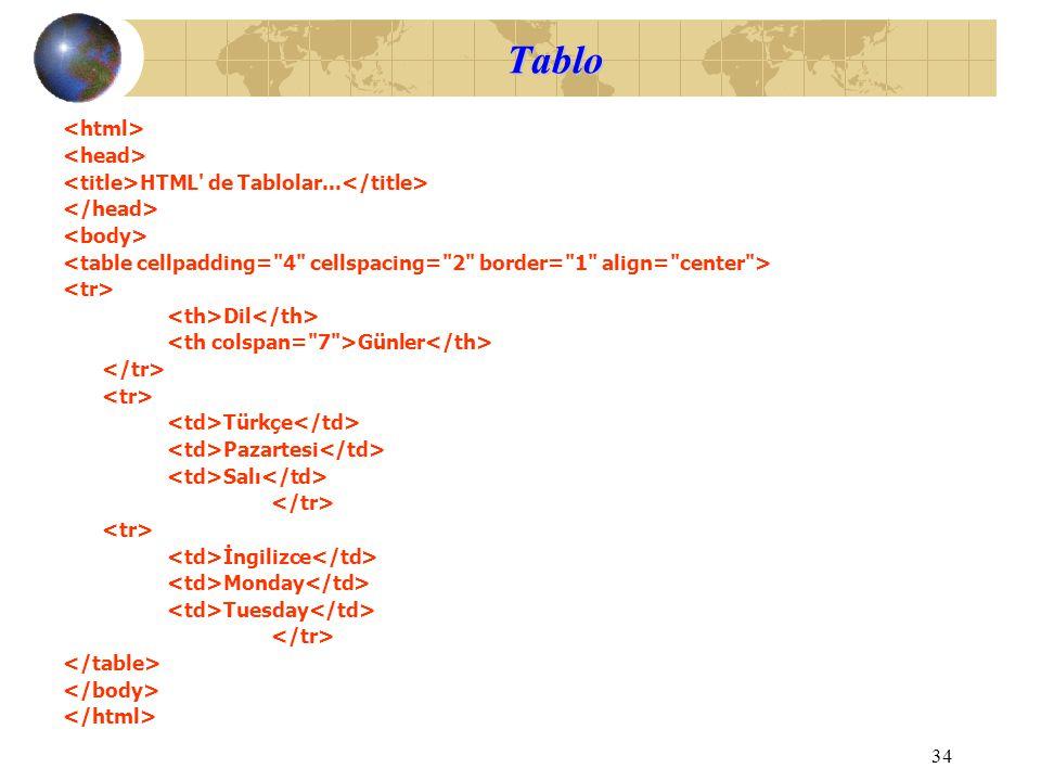 Tablo <html> <head>