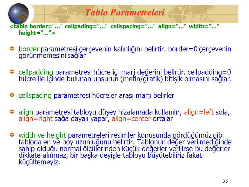 Tablo Parametreleri <table border= ... cellpading= ... cellspacing= ... align= ... width= ... height= ... >