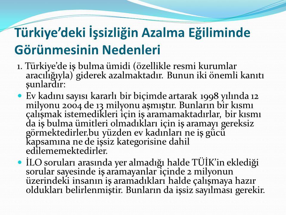 Türkiye'deki İşsizliğin Azalma Eğiliminde Görünmesinin Nedenleri
