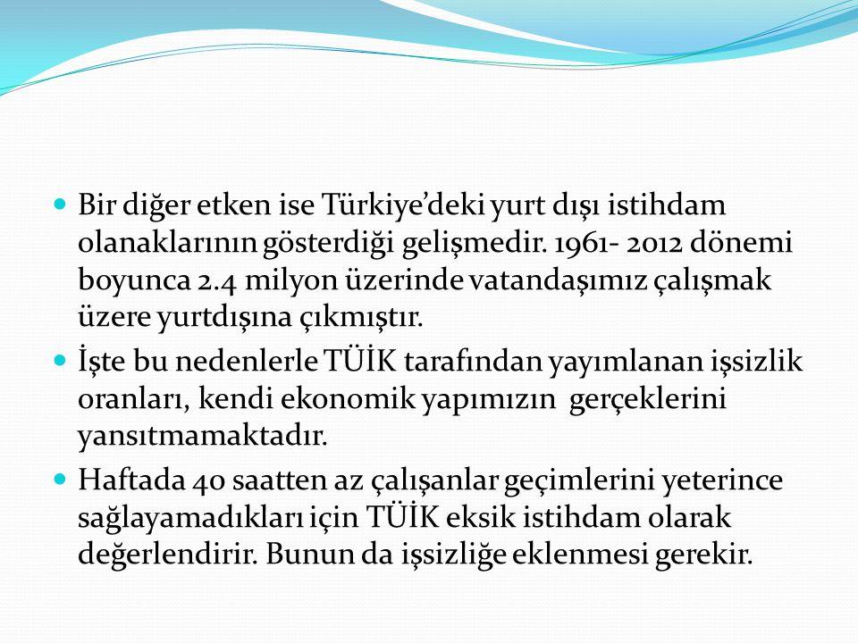 Bir diğer etken ise Türkiye'deki yurt dışı istihdam olanaklarının gösterdiği gelişmedir. 1961- 2012 dönemi boyunca 2.4 milyon üzerinde vatandaşımız çalışmak üzere yurtdışına çıkmıştır.
