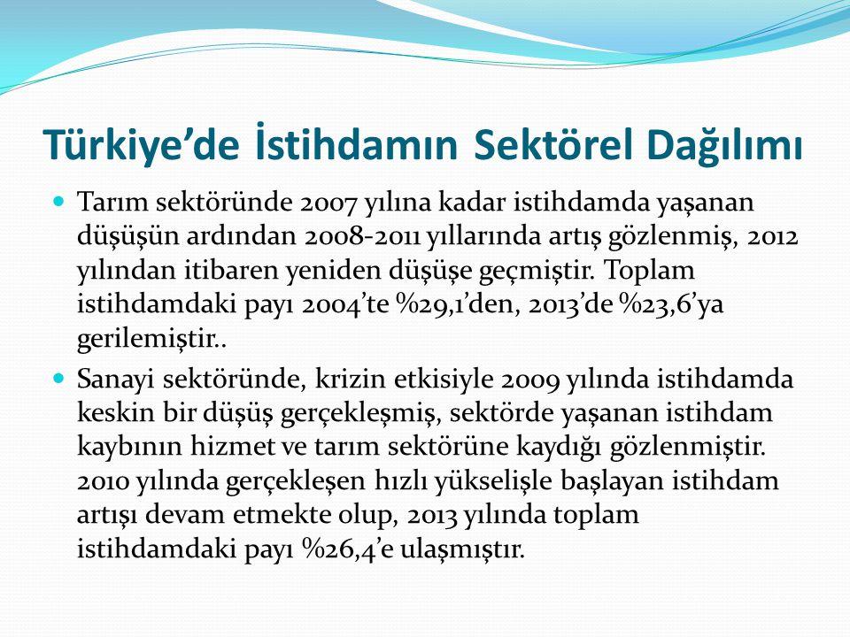 Türkiye'de İstihdamın Sektörel Dağılımı