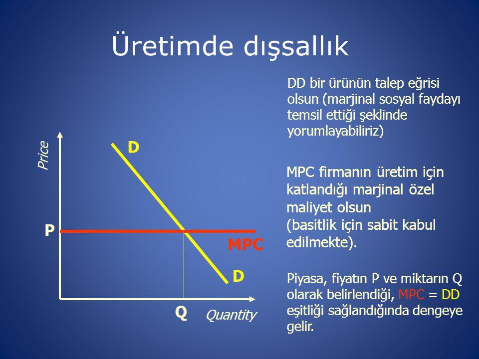 Üretimde dışsallık D P MPC D Q MPC firmanın üretim için