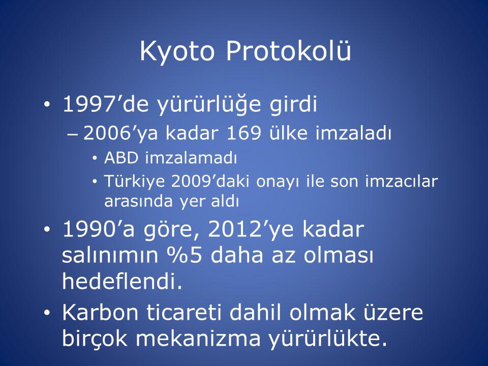 Kyoto Protokolü 1997'de yürürlüğe girdi