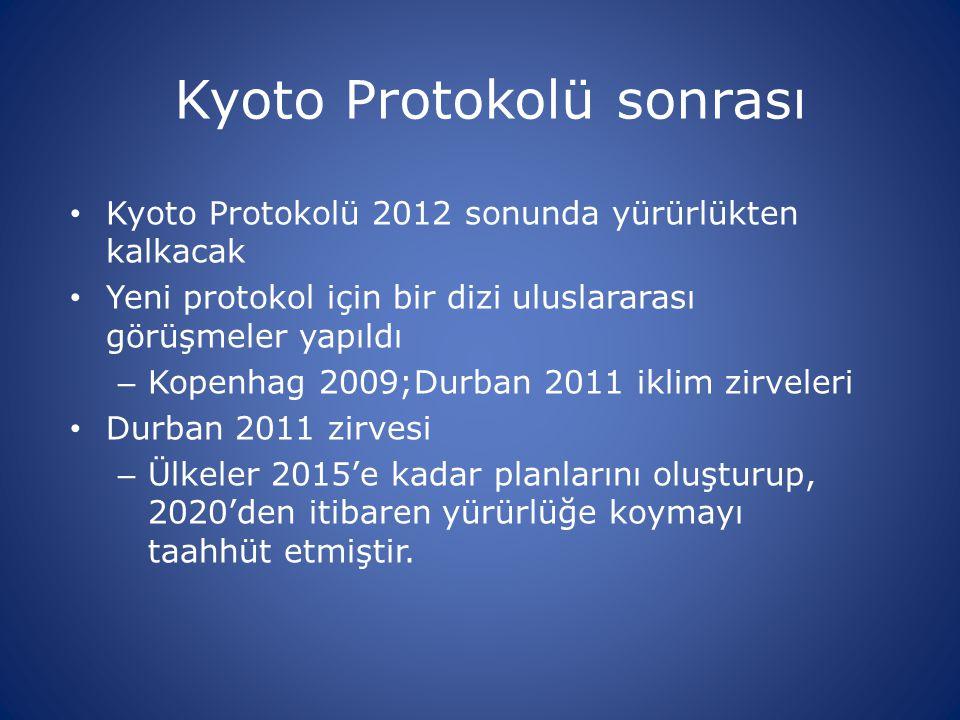 Kyoto Protokolü sonrası