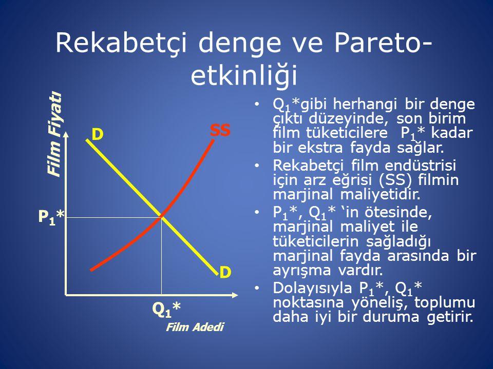 Rekabetçi denge ve Pareto-etkinliği