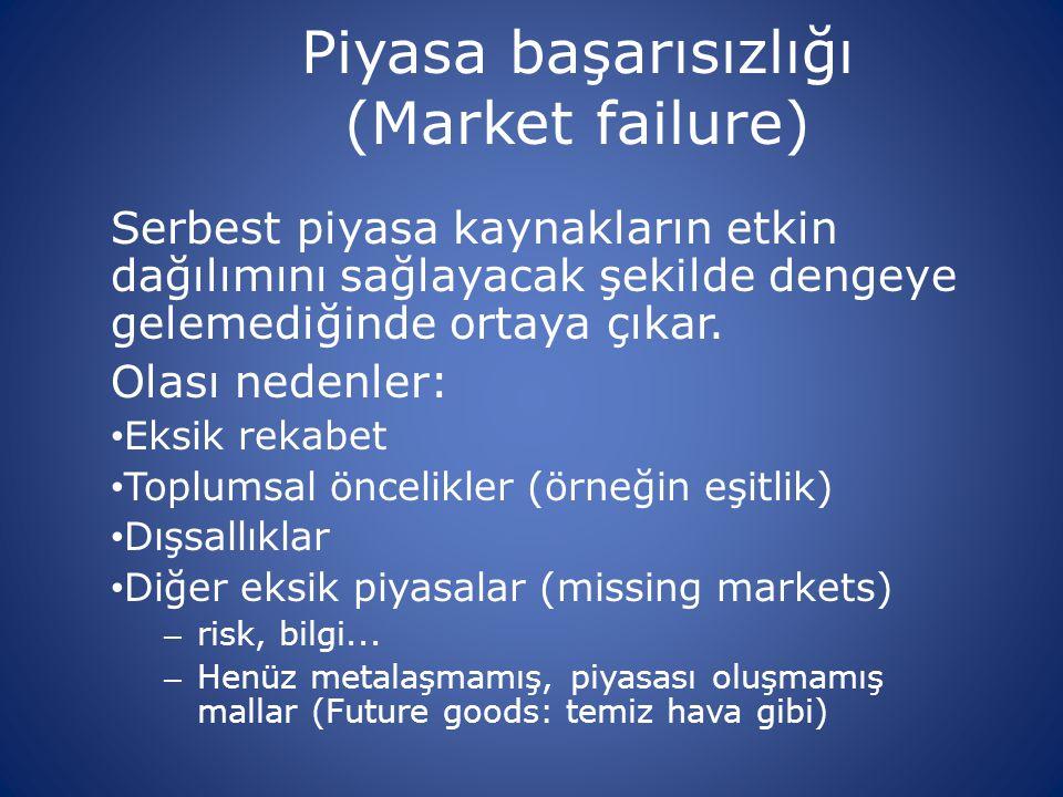Piyasa başarısızlığı (Market failure)