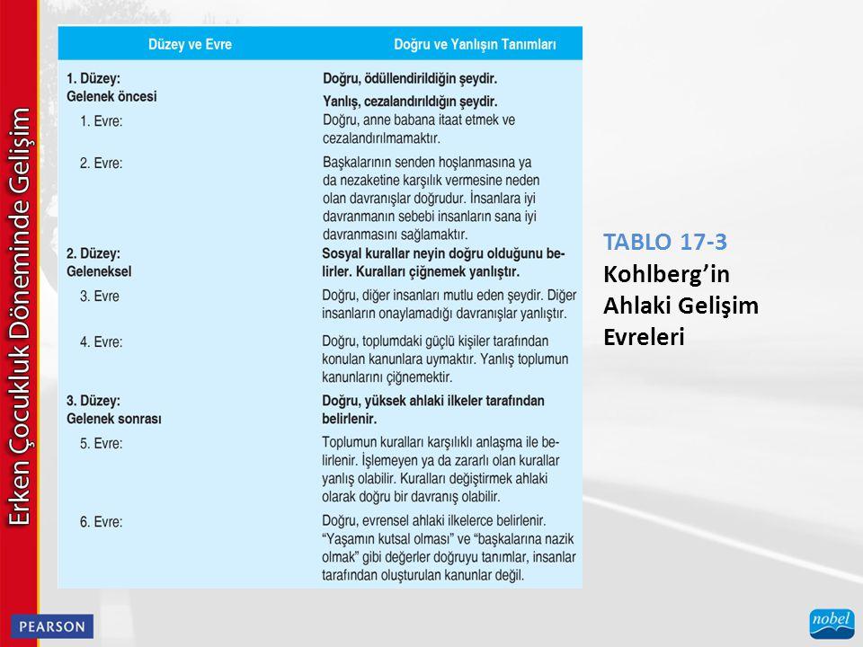 TABLO 17-3 Kohlberg'in Ahlaki Gelişim Evreleri