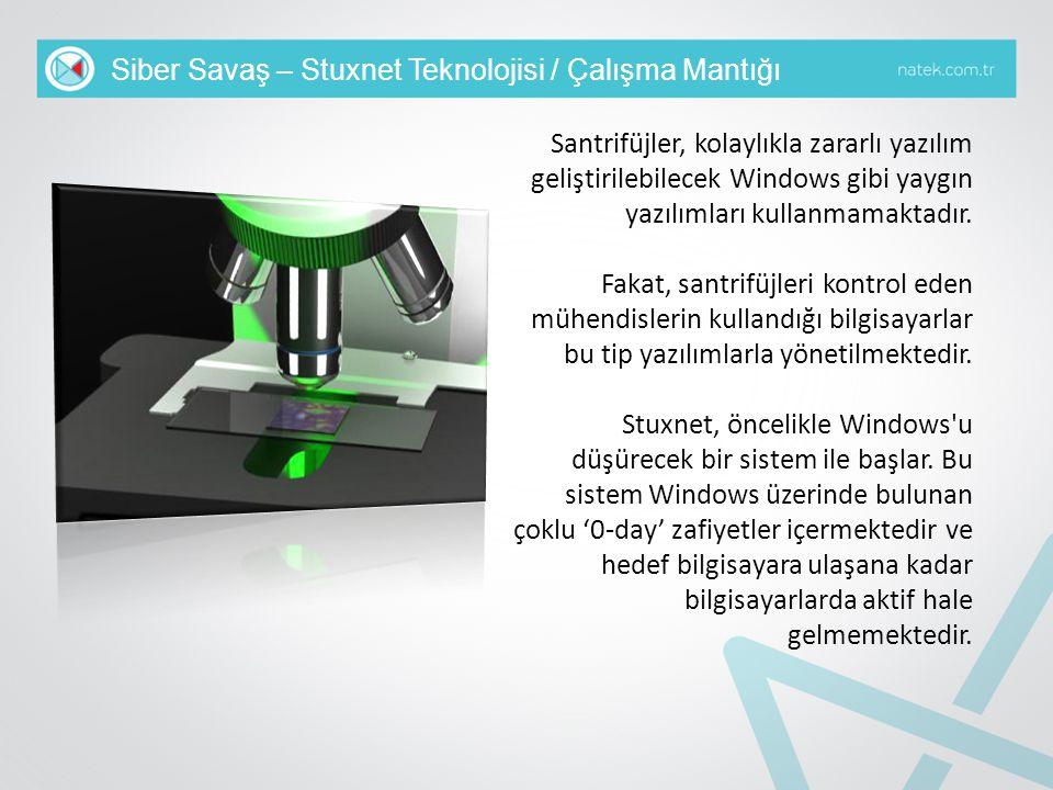 Siber Savaş – Stuxnet Teknolojisi / Çalışma Mantığı