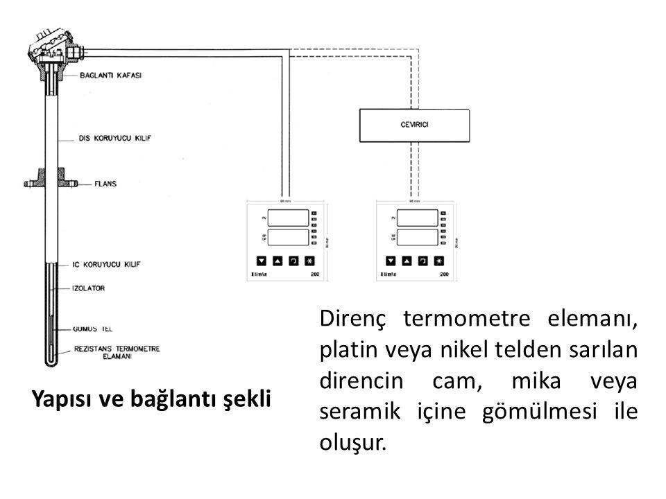 Yapısı ve bağlantı şekli