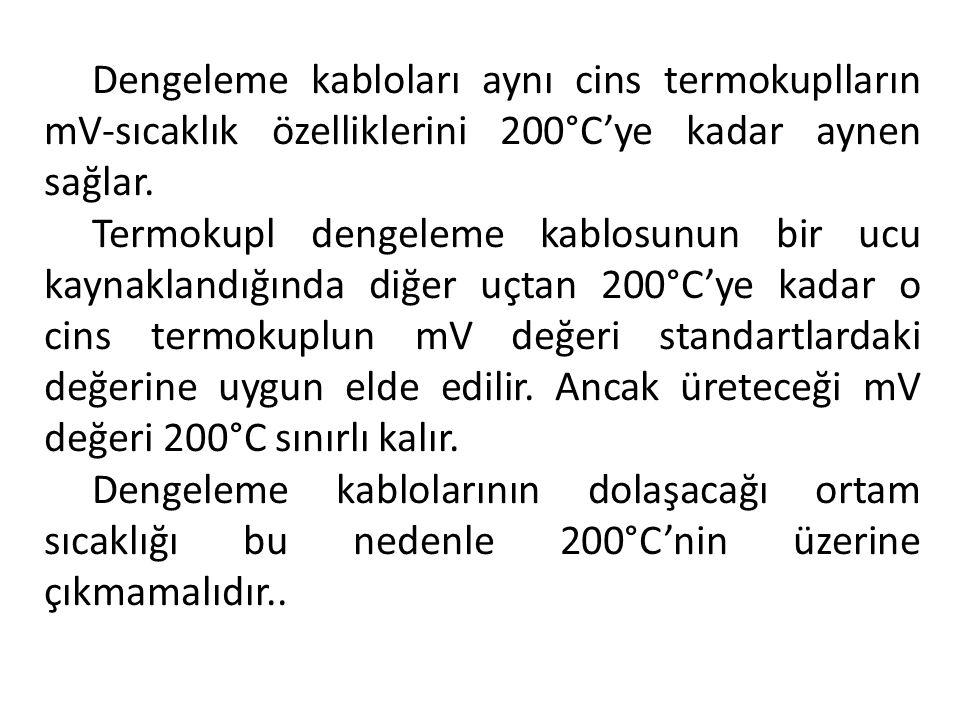 Dengeleme kabloları aynı cins termokuplların mV-sıcaklık özelliklerini 200°C'ye kadar aynen sağlar.