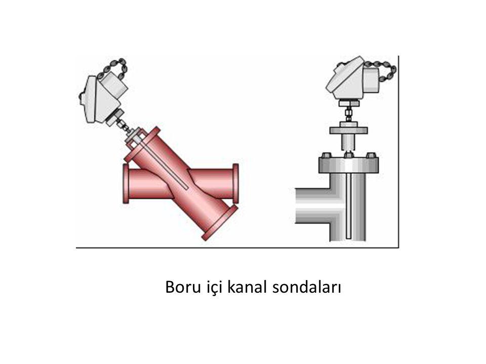 Boru içi kanal sondaları
