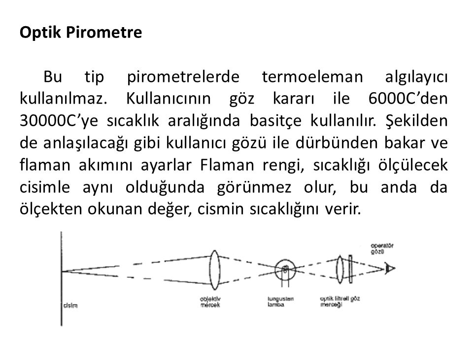 Optik Pirometre