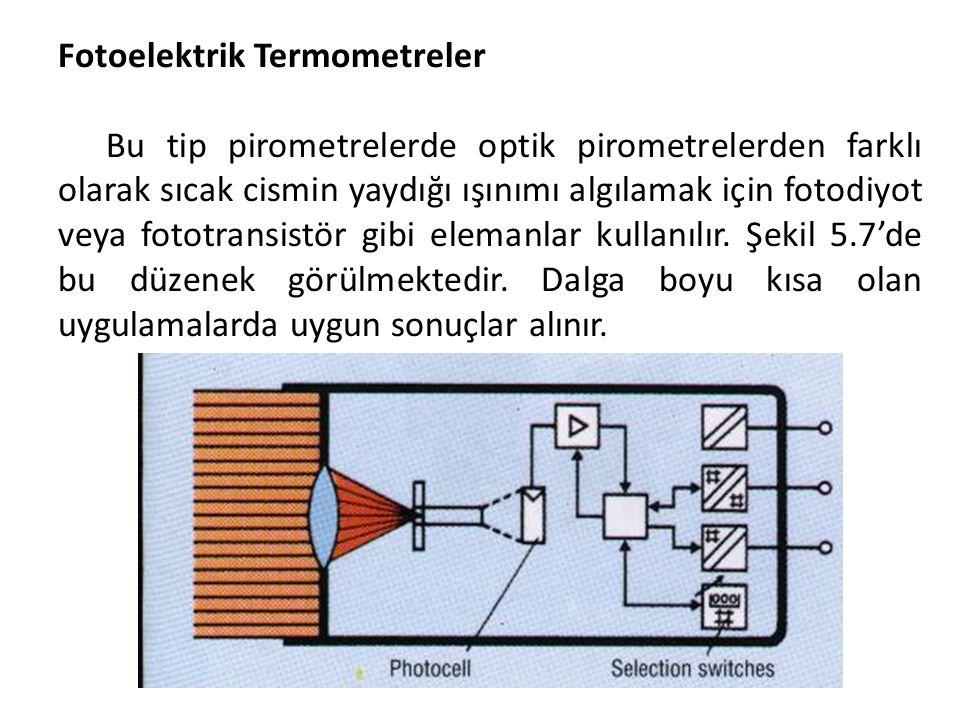 Fotoelektrik Termometreler