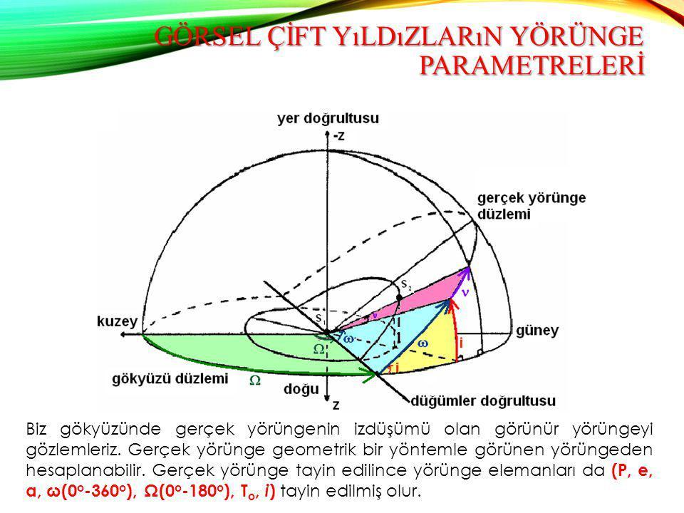 Görsel Çİft Yıldızların Yörünge Parametrelerİ