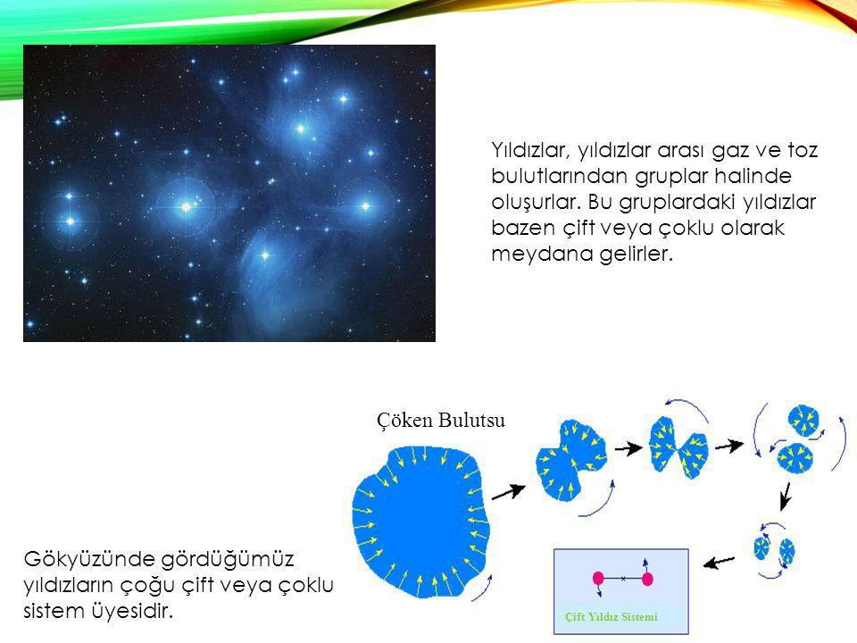 Yıldızlar, yıldızlar arası gaz ve toz bulutlarından gruplar halinde oluşurlar. Bu gruplardaki yıldızlar bazen çift veya çoklu olarak meydana gelirler.
