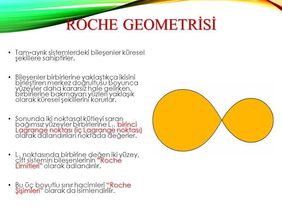 Roche geometrİsİ Tam-ayrık sistemlerdeki bileşenler küresel şekillere sahiptirler.