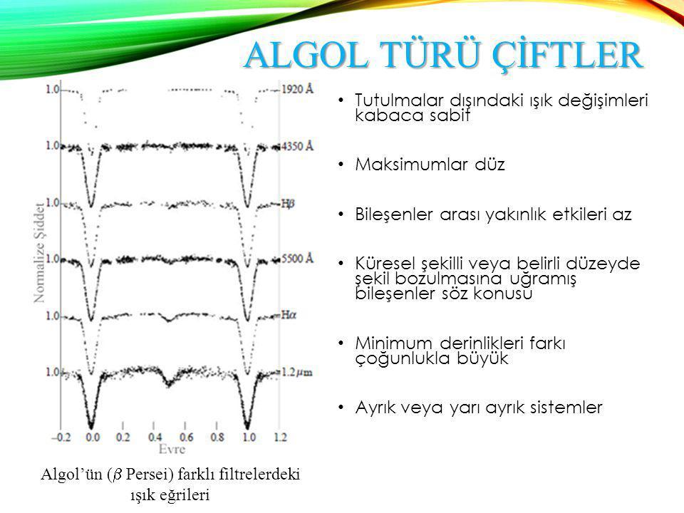 Algol'ün (b Persei) farklı filtrelerdeki ışık eğrileri