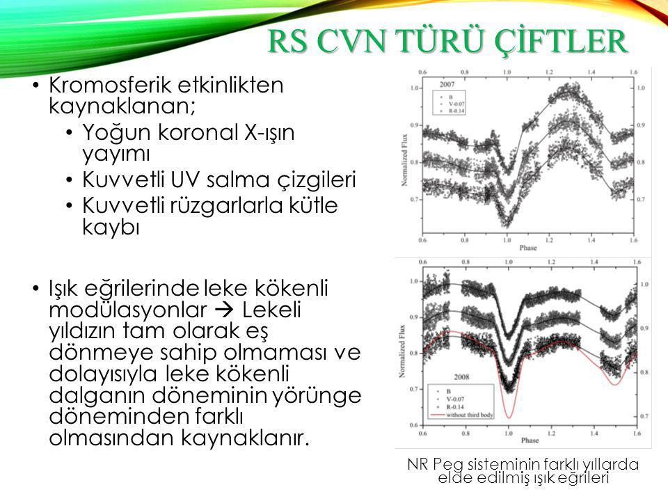 NR Peg sisteminin farklı yıllarda elde edilmiş ışık eğrileri