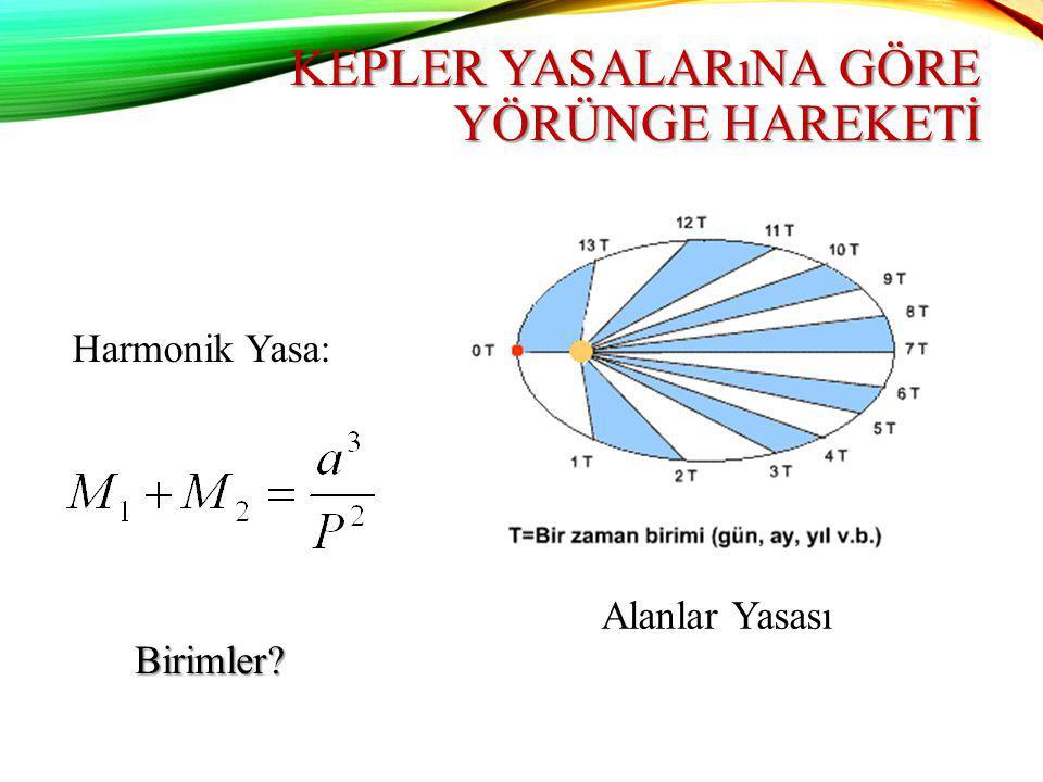 Kepler Yasalarına Göre Yörünge Hareketİ