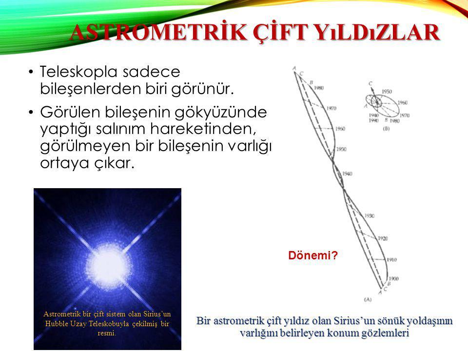 Astrometrİk Çİft Yıldızlar