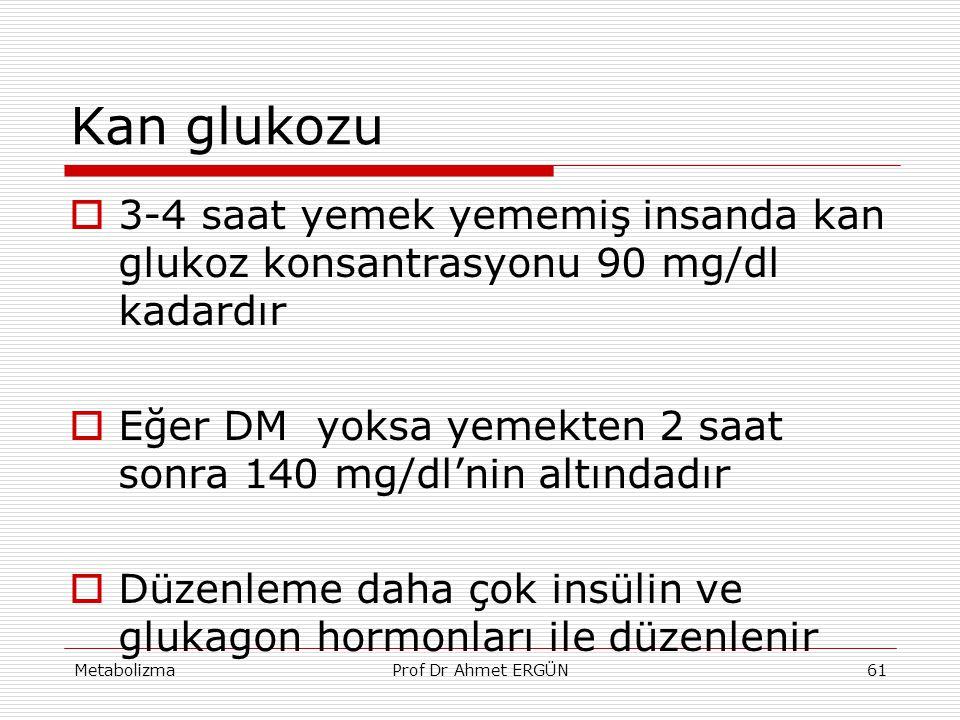 Kan glukozu 3-4 saat yemek yememiş insanda kan glukoz konsantrasyonu 90 mg/dl kadardır.