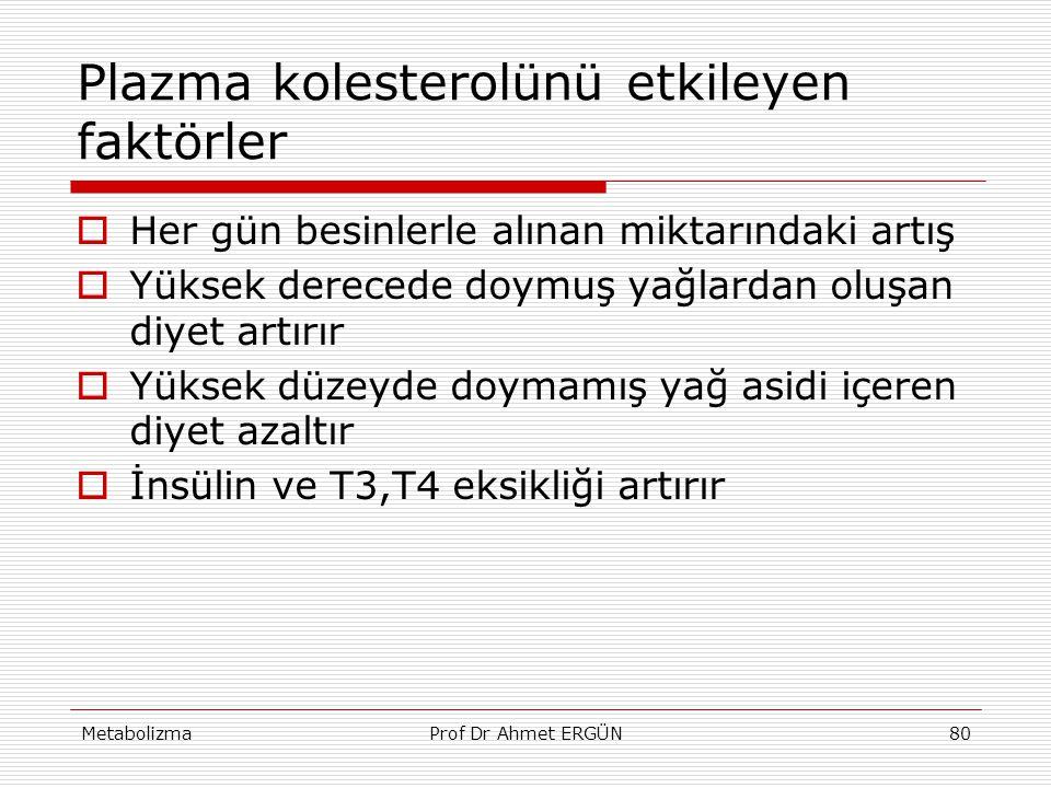 Plazma kolesterolünü etkileyen faktörler