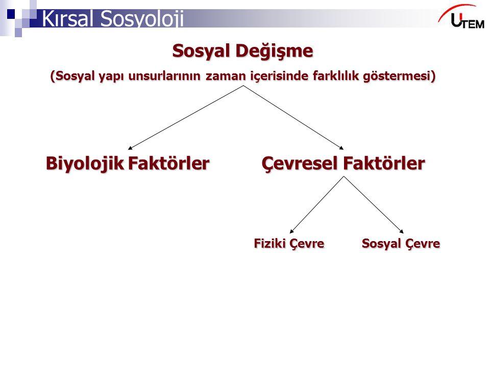 (Sosyal yapı unsurlarının zaman içerisinde farklılık göstermesi)