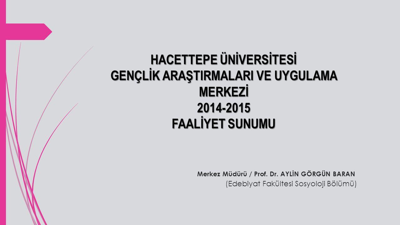HACETTEPE ÜNİVERSİTESİ GENÇLİK ARAŞTIRMALARI VE UYGULAMA MERKEZİ 2014-2015 FAALİYET SUNUMU Merkez Müdürü / Prof.