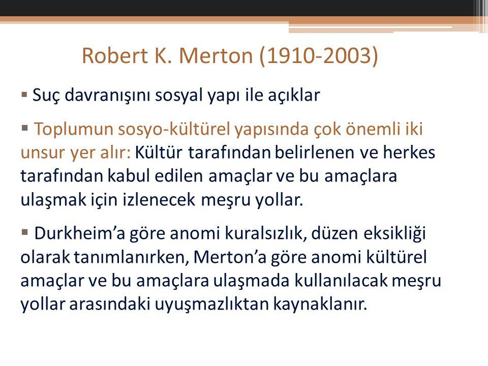 Robert K. Merton (1910-2003) Suç davranışını sosyal yapı ile açıklar.